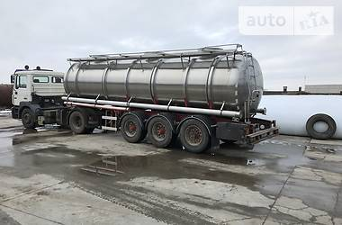 Magyar Fuel Tank 1997 в Черновцах