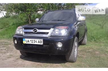 ZX LandMark 2007