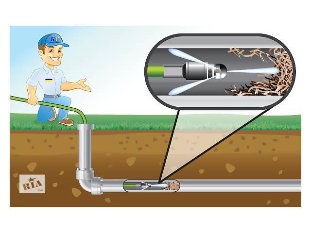 Чистка канализации- объявление о продаже  в Виннице