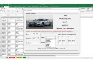 Эксель формулы, функции, диаграммы, сводные таблицы, макросы VBA Excel