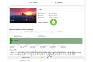 Профессиональный ноутбук Dell / Core i7/ 8GB/ SSD 120 + HDD 750 / 1600x900 / Гарантия / Магазин
