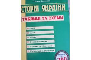 Таблицы и схемы по Истории Украины.