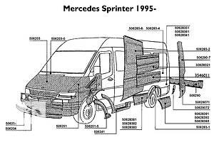 Новые Кузова автомобиля Mercedes Sprinter