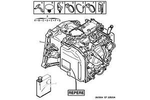 Новые КПП Peugeot