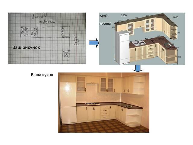продам  Могу изобразить вашу будущую мебель в проекте по вашему размеру бу  в Украине