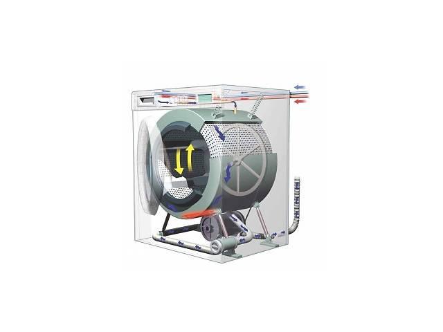 Ремонт, обслуживание и продажа стиральных машин