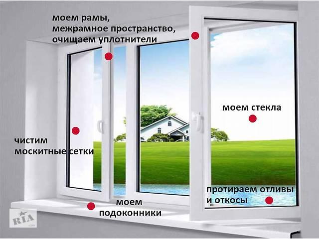 Мойка окон и витрин в Харькове