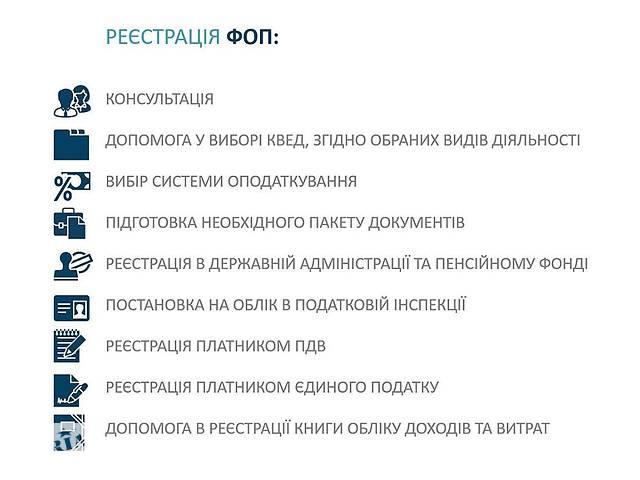 купить бу Все для IТ-предпринимателей! Регистрация! Ведение! Подача отчетности!  в Украине
