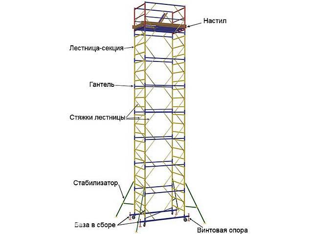 Вышка тура 1,2*2,0 м. 7+1 строительная- объявление о продаже  в Киеве