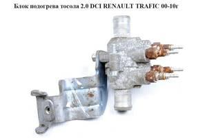 Тосолы Renault Trafic