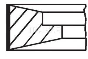 Кольца поршневые Scania